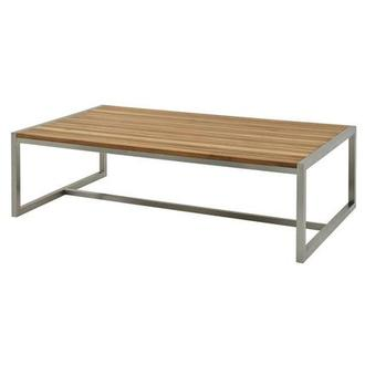 Ares Coffee Table El Dorado Furniture